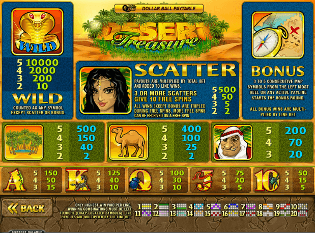 desert-treasure-table
