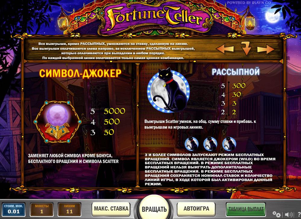 fortune-teller-spec