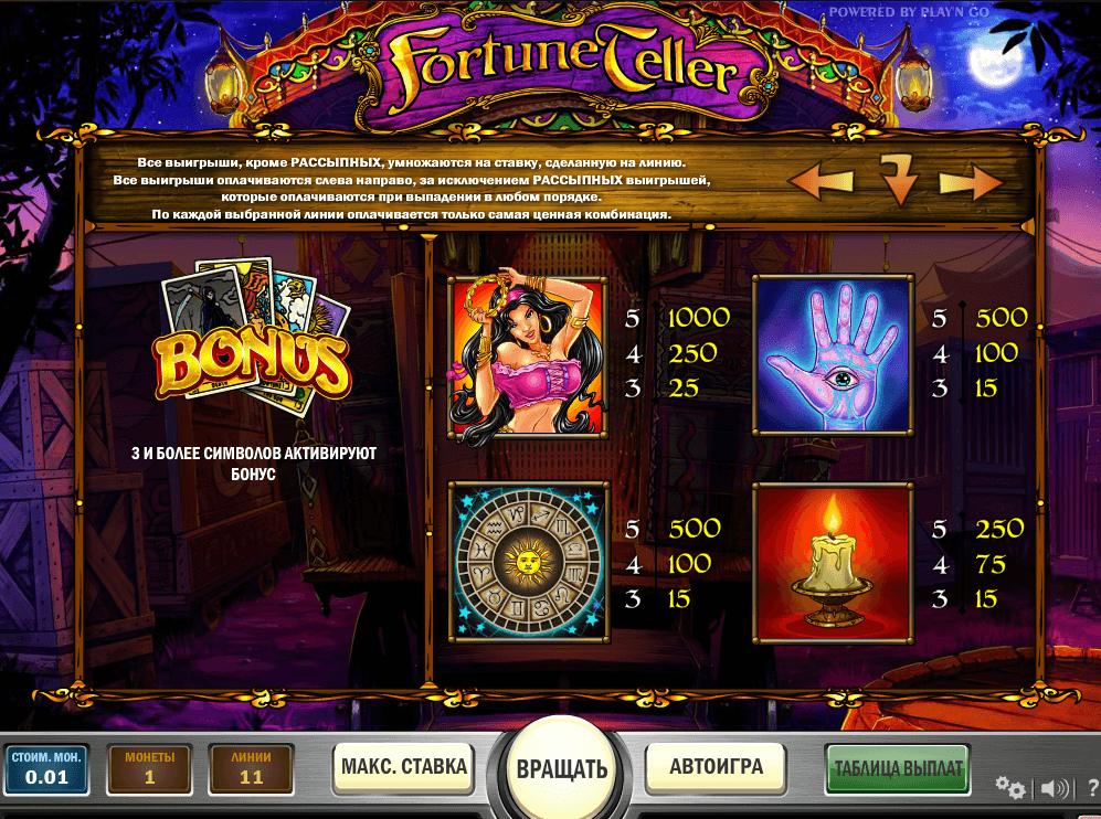 игровые автоматы play fortuna